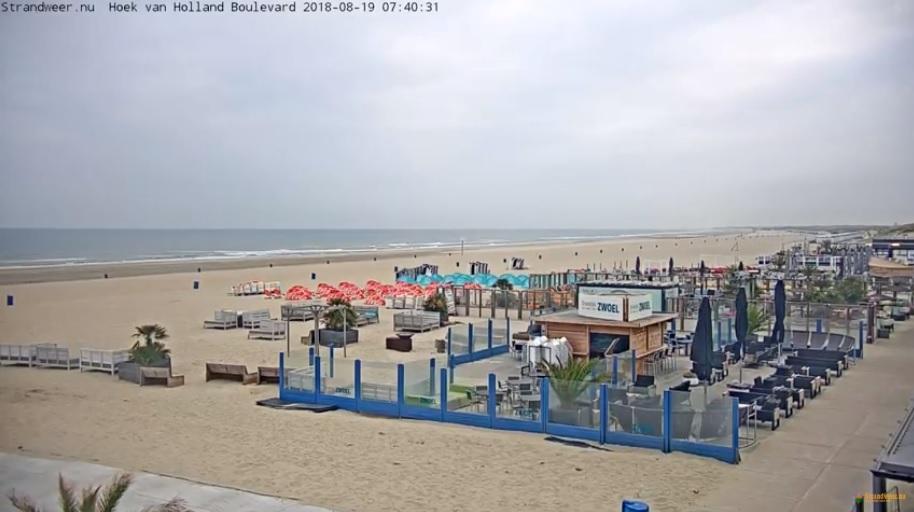 Het strandweer voor zondag 19 augustus