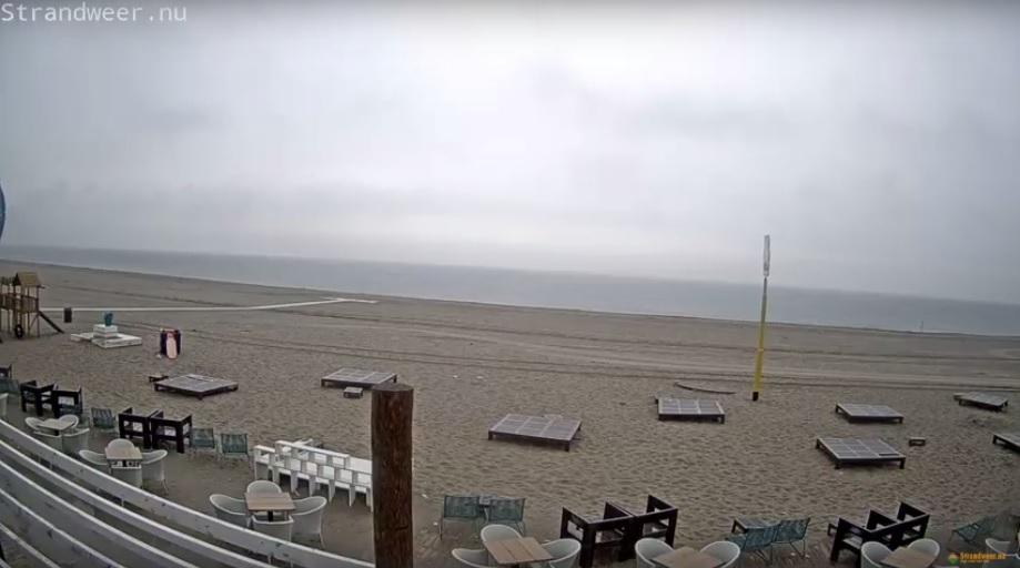 Nat strandweer voor woensdag 30 augustus