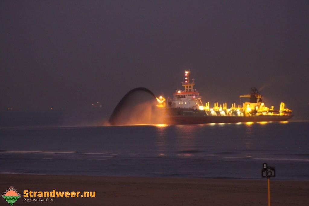 Zandopspuitingen langs de Nederlandse kust in 2019