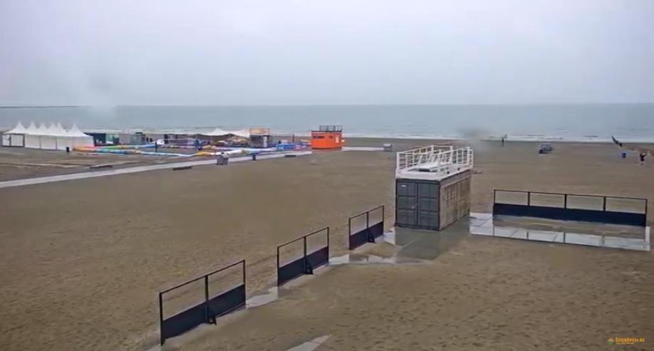 Het strandweer voor het 3e weekend van juli