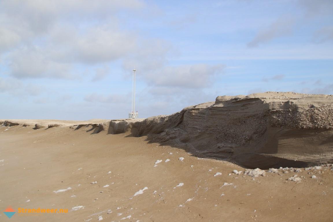 Het strandweer voor maandag 9 maart
